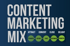 Content Marketing – Copywriting – Creative