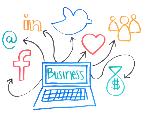 Tận dụng Social Media Optimize nhằm tăng lợi nhuận cho doanh nghiệp