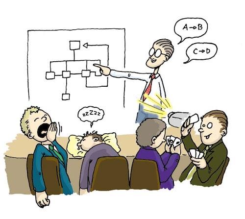 Xây dựng  nội dung thuyết trình hiệu quả